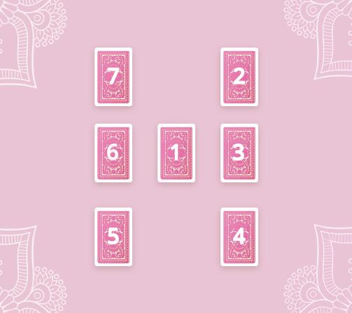 Tarotkarten Beziehungsspiel